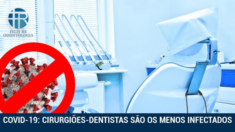 COVID-19: Cirurgiões-Dentistas são os menos contaminados pelo novo coronavírus